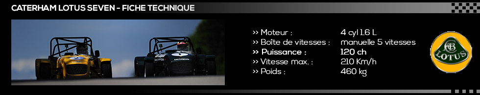 stage de pilotage caterham lotus seven sur le circuit du laquais. Black Bedroom Furniture Sets. Home Design Ideas
