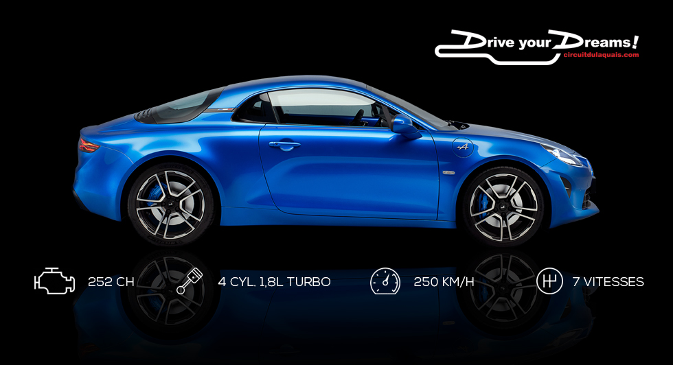 Stage Coaching Alpine A110